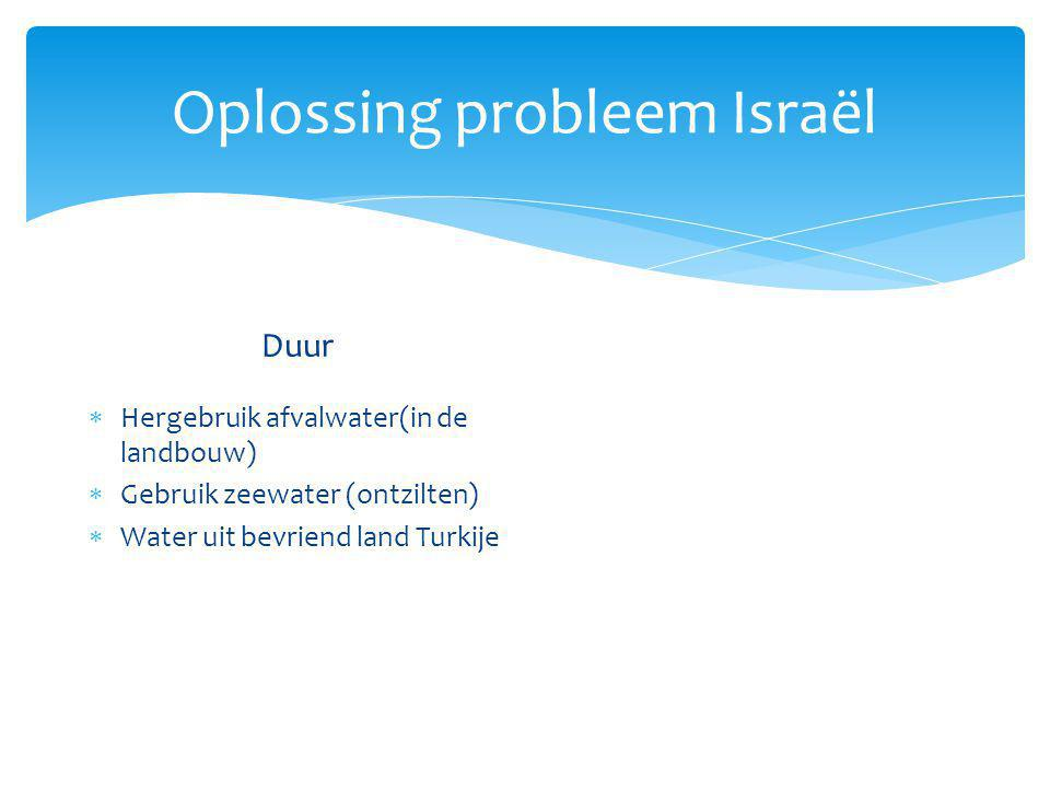 Oplossing probleem Israël