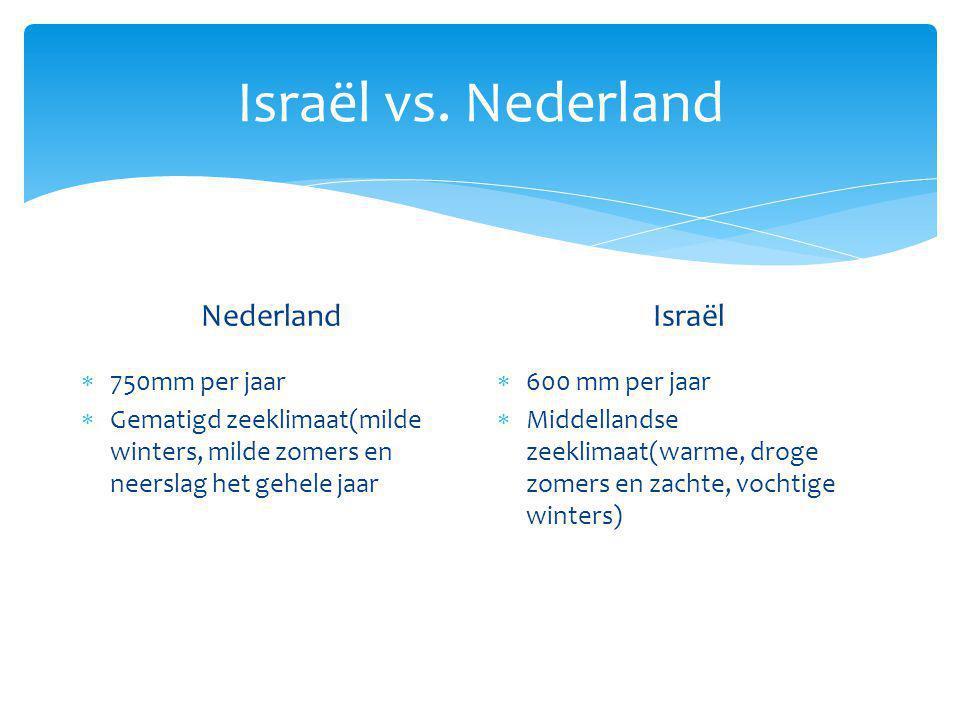 Israël vs. Nederland Nederland Israël 750mm per jaar