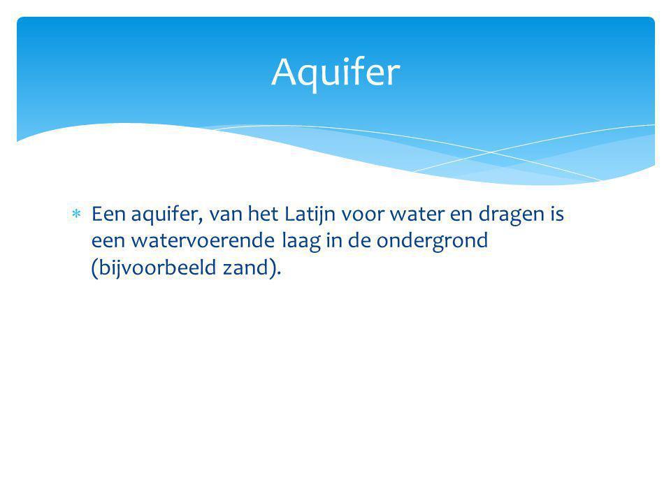 Aquifer Een aquifer, van het Latijn voor water en dragen is een watervoerende laag in de ondergrond (bijvoorbeeld zand).