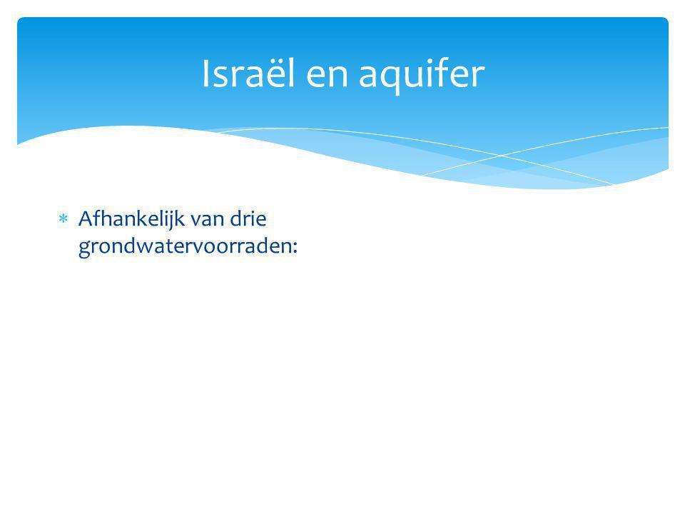 Israël en aquifer Afhankelijk van drie grondwatervoorraden: