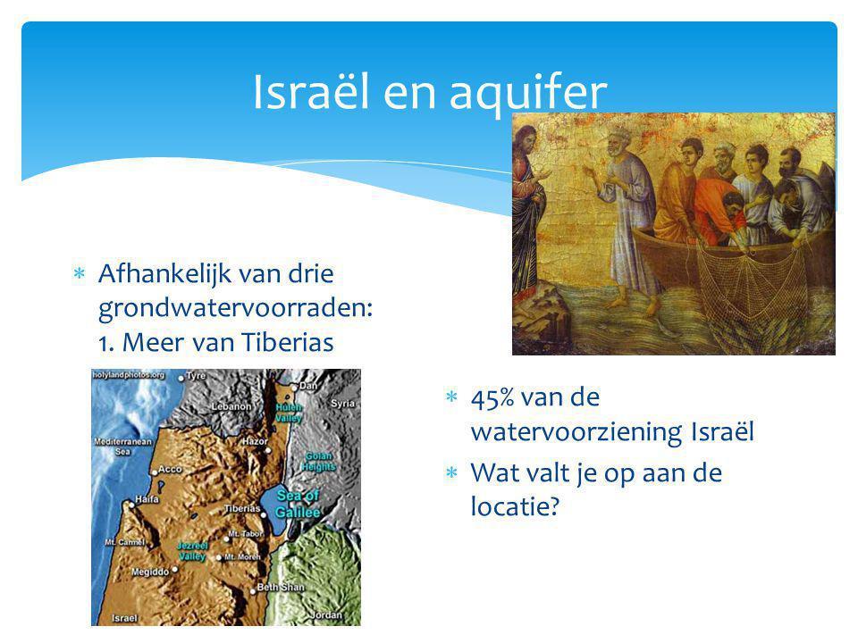 Israël en aquifer Afhankelijk van drie grondwatervoorraden: 1. Meer van Tiberias. 45% van de watervoorziening Israël.
