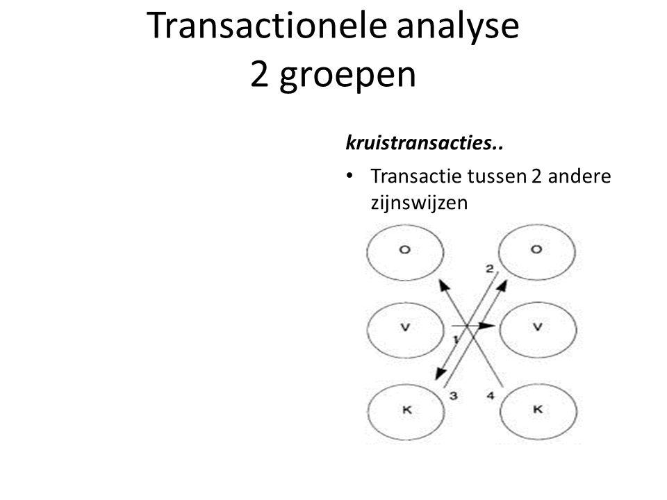Transactionele analyse 2 groepen