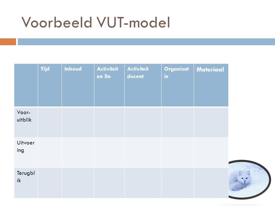 Voorbeeld VUT-model Materiaal Tijd Inhoud Activiteiten lln