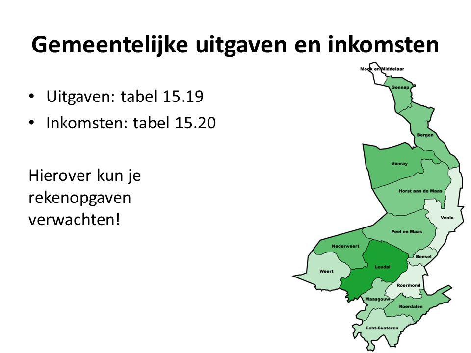 Gemeentelijke uitgaven en inkomsten