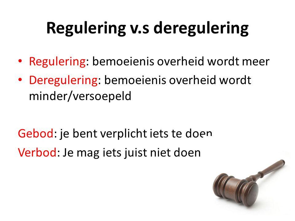 Regulering v.s deregulering