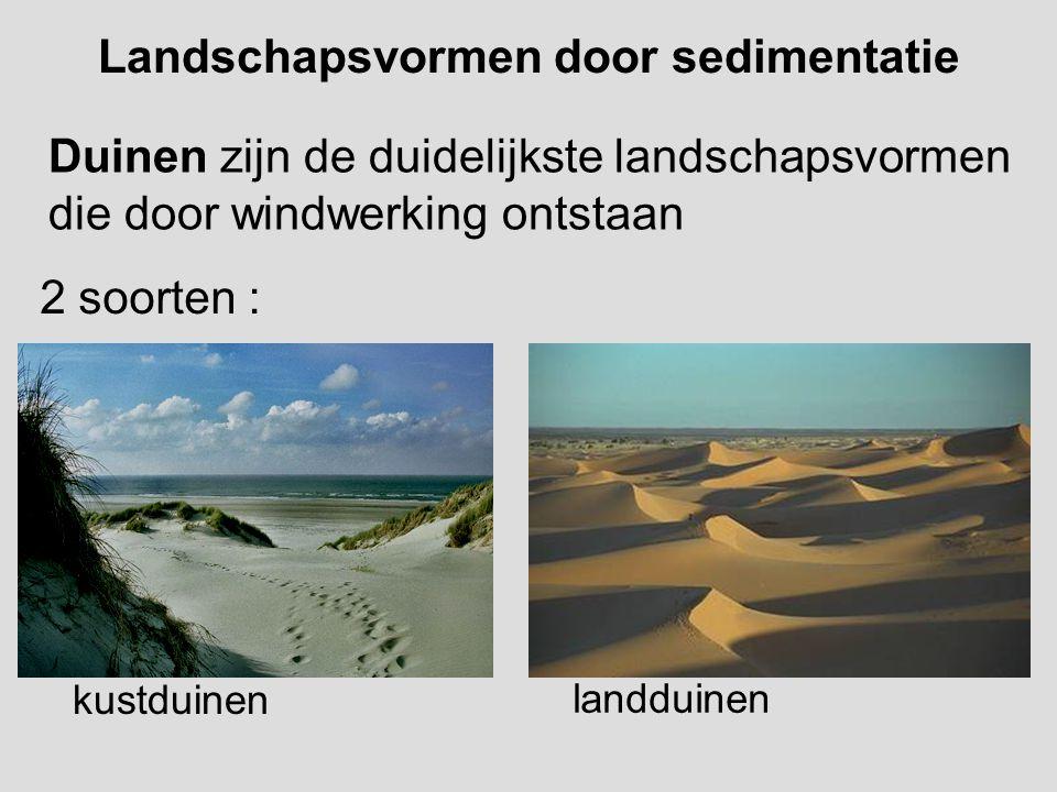 Landschapsvormen door sedimentatie