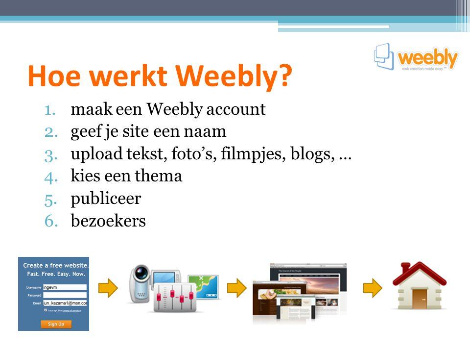 Hoe werkt Weebly maak een Weebly account geef je site een naam