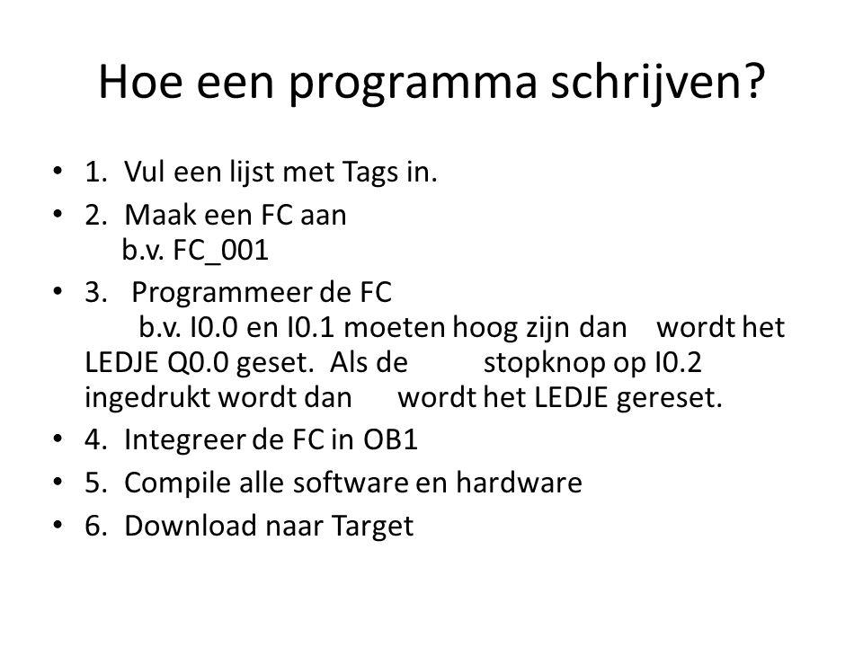 Hoe een programma schrijven