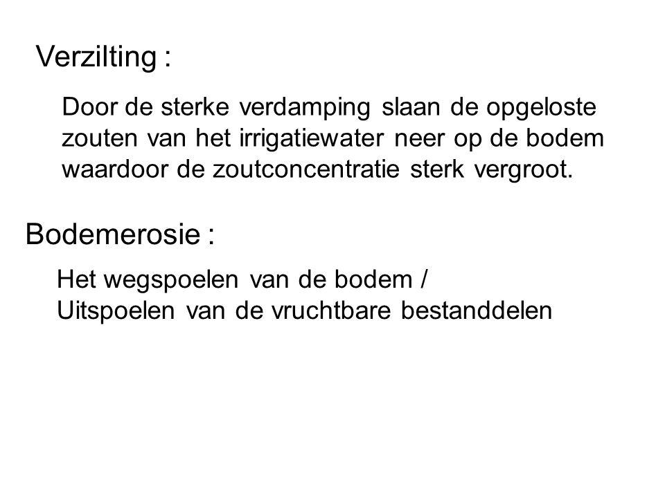 Verzilting : Bodemerosie :