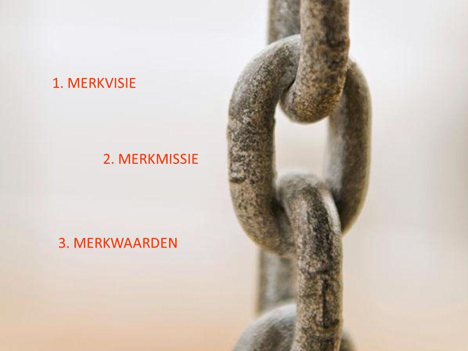 1. MERKVISIE 2. MERKMISSIE 3. MERKWAARDEN 1. Merkvisie