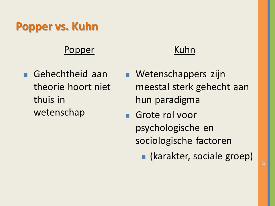 Popper vs. Kuhn Popper Kuhn