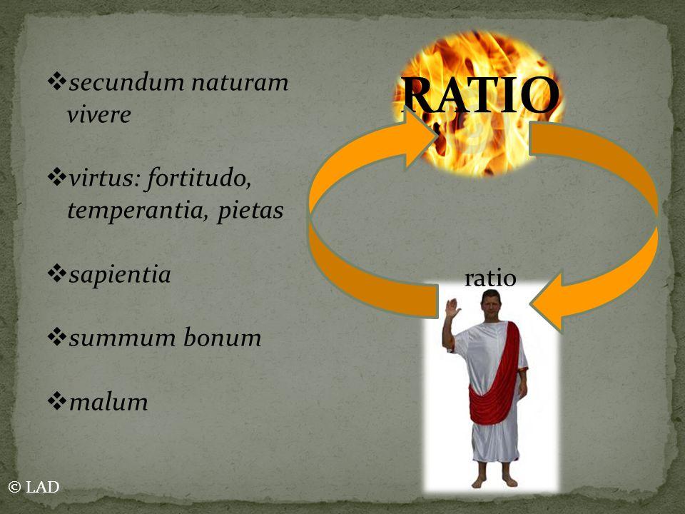 RATIO secundum naturam vivere virtus: fortitudo, temperantia, pietas