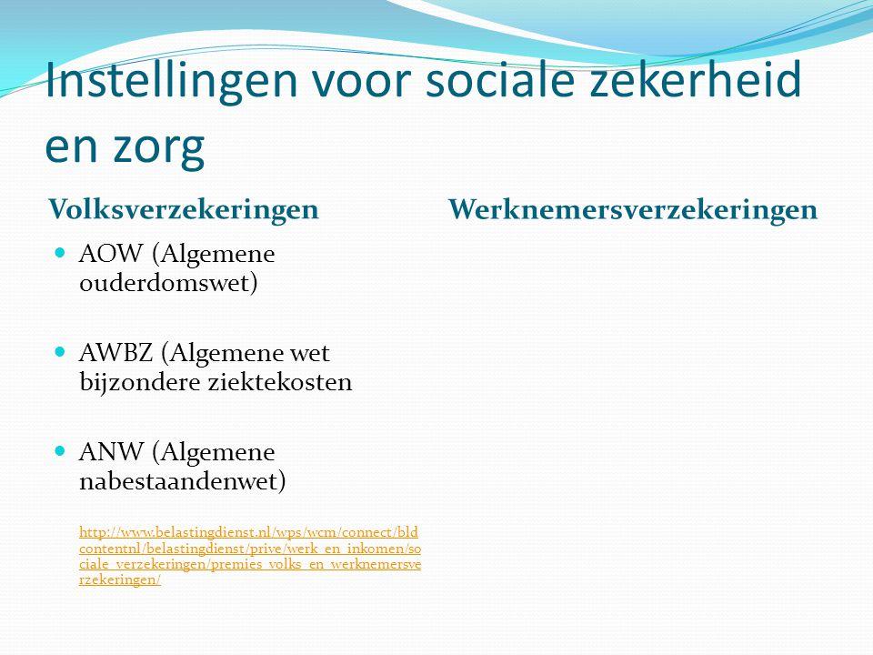 Instellingen voor sociale zekerheid en zorg