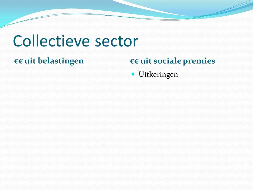 Collectieve sector €€ uit belastingen €€ uit sociale premies
