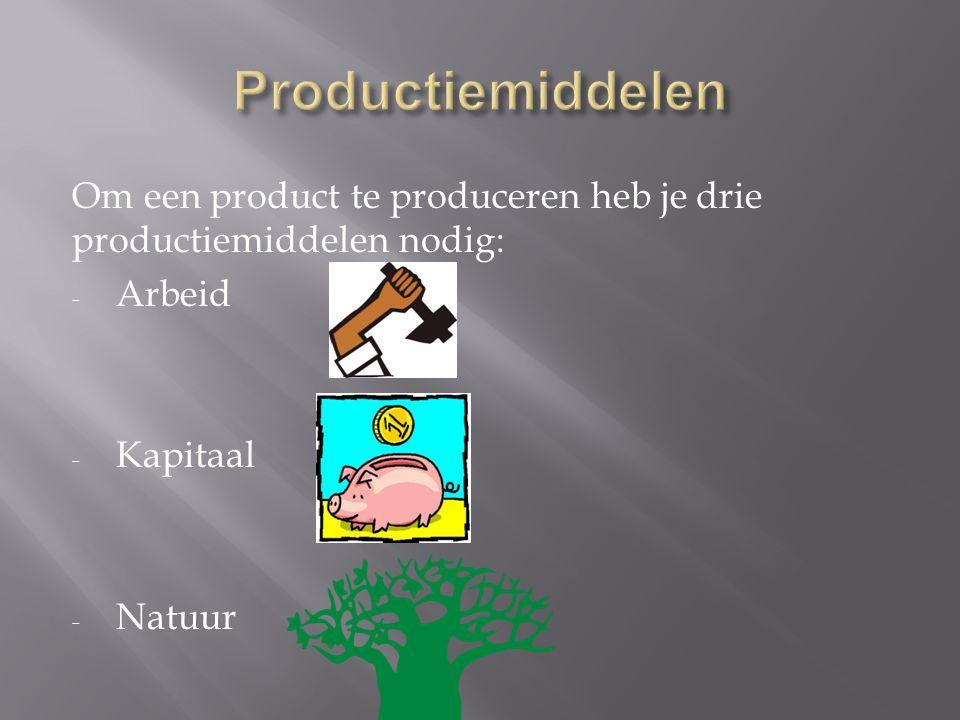 Productiemiddelen Om een product te produceren heb je drie productiemiddelen nodig: Arbeid. Kapitaal.