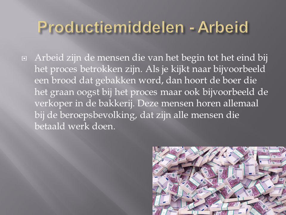 Productiemiddelen - Arbeid