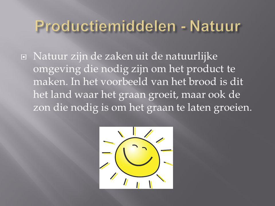 Productiemiddelen - Natuur