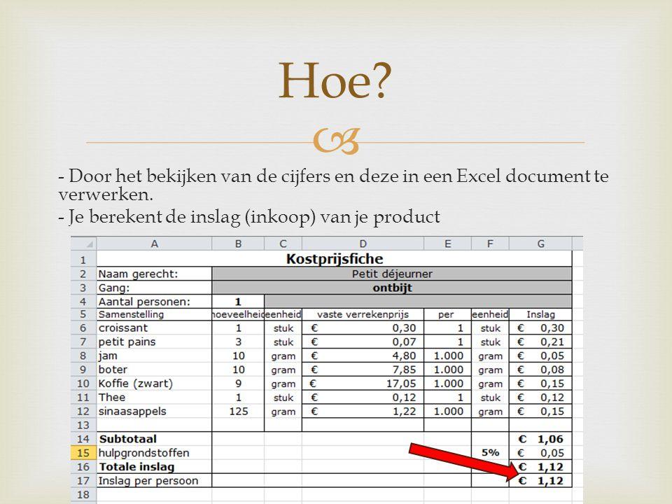 Hoe. - Door het bekijken van de cijfers en deze in een Excel document te verwerken.