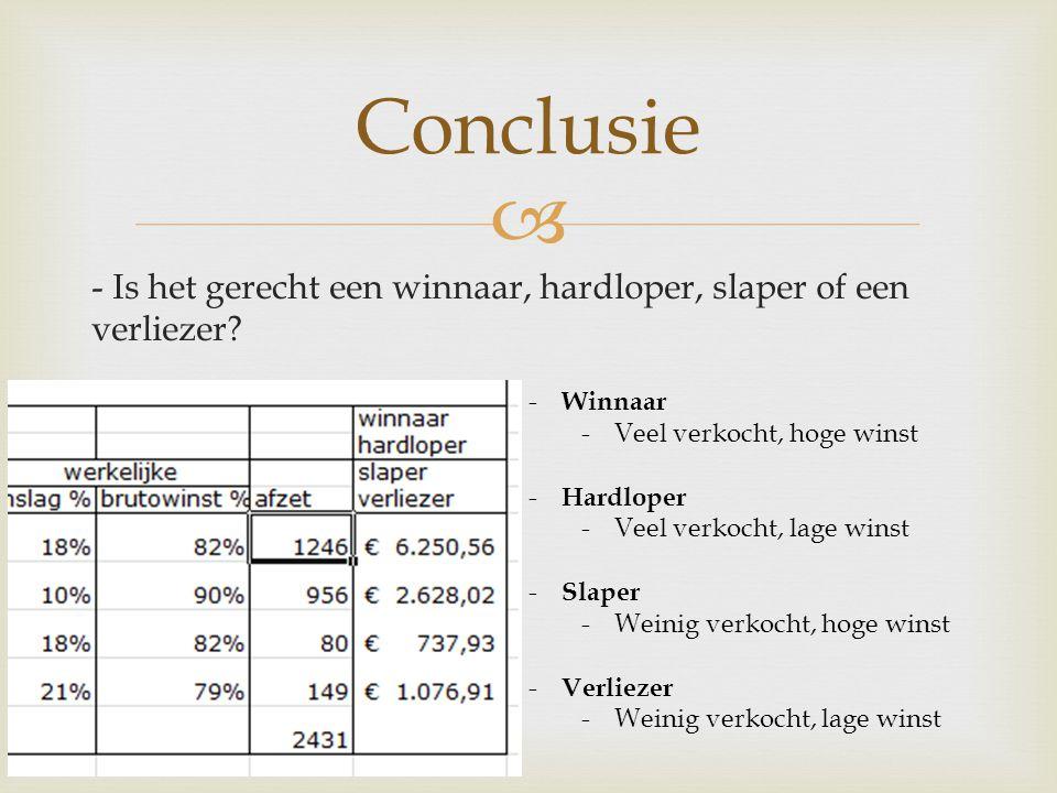 Conclusie - Is het gerecht een winnaar, hardloper, slaper of een verliezer Winnaar. Veel verkocht, hoge winst.