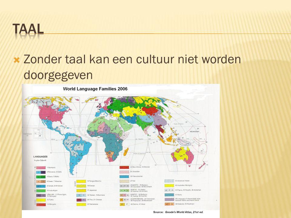 Taal Zonder taal kan een cultuur niet worden doorgegeven