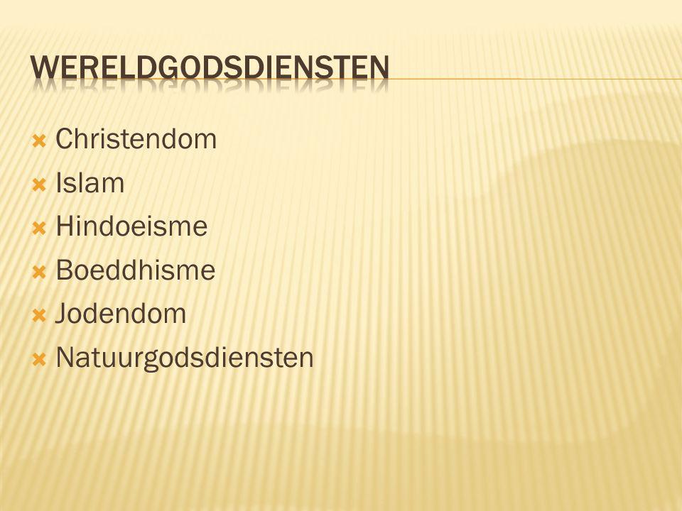 wereldgodsdiensten Christendom Islam Hindoeisme Boeddhisme Jodendom
