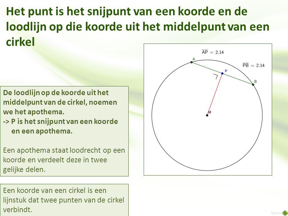 Het punt is het snijpunt van een koorde en de loodlijn op die koorde uit het middelpunt van een cirkel