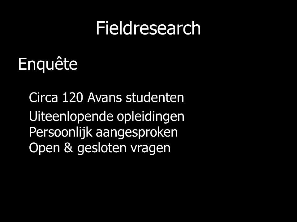 Fieldresearch Enquête Circa 120 Avans studenten