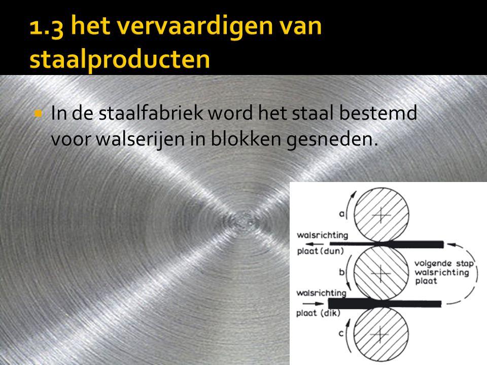 1.3 het vervaardigen van staalproducten