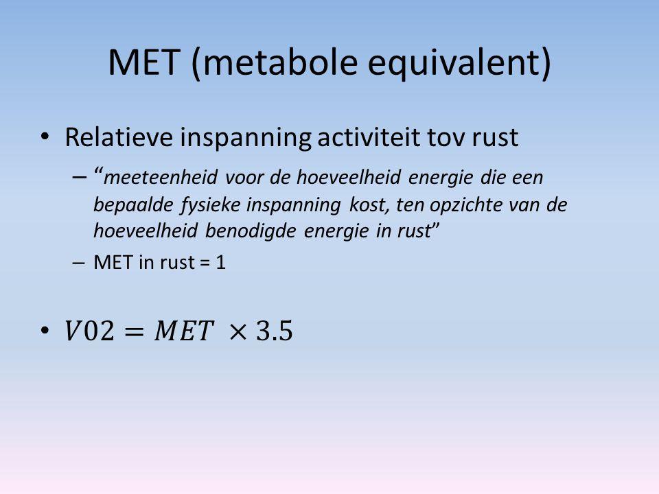 MET (metabole equivalent)