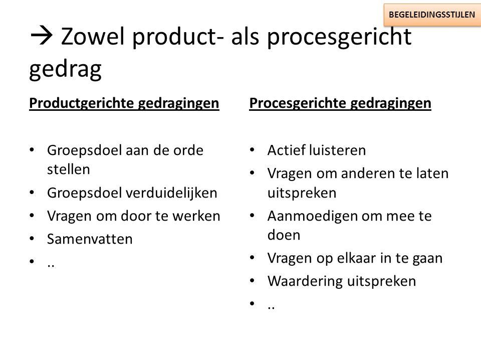  Zowel product- als procesgericht gedrag
