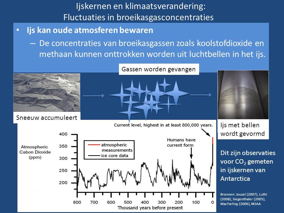 Ijskernen en klimaatsverandering: