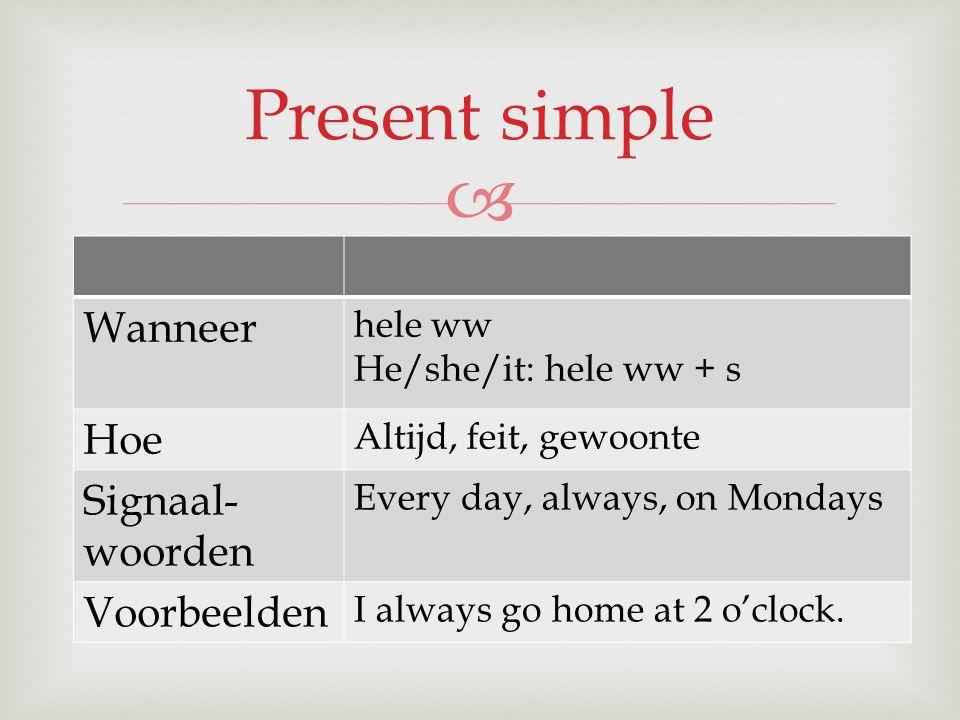 Present simple Wanneer Hoe Signaal-woorden Voorbeelden hele ww