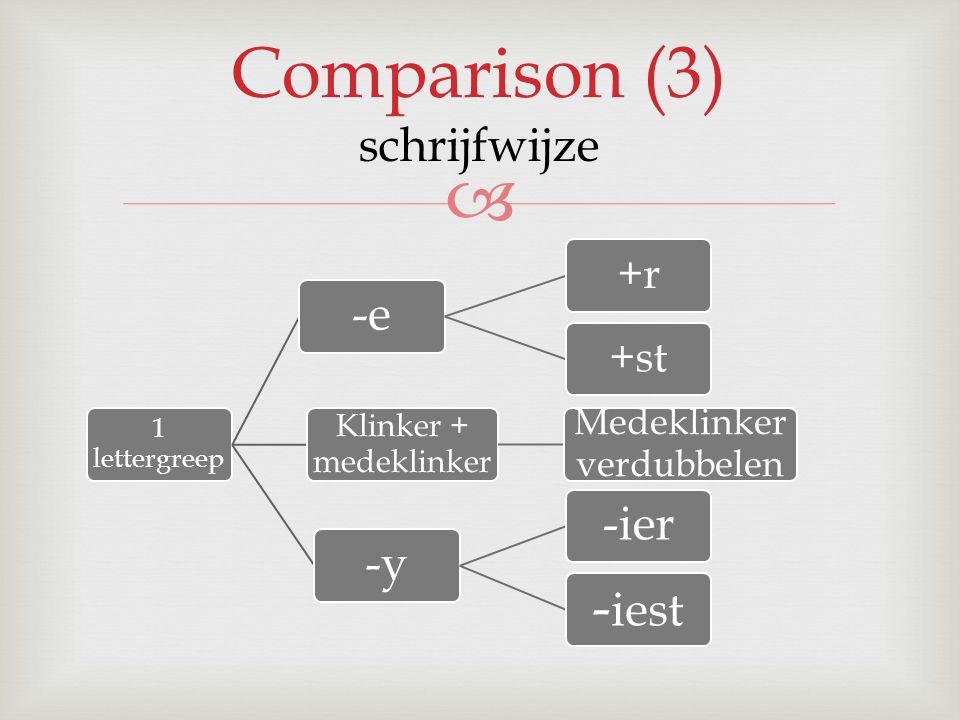 Comparison (3) schrijfwijze