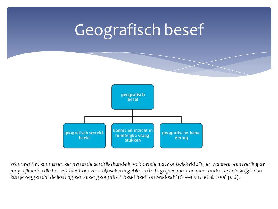 Geografisch besef