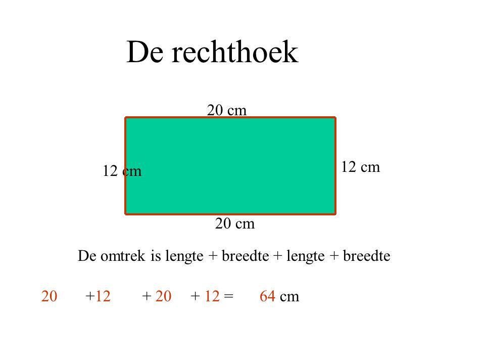 De rechthoek 20 cm. 12 cm. 12 cm. 20 cm. De omtrek is lengte + breedte + lengte + breedte. 20.