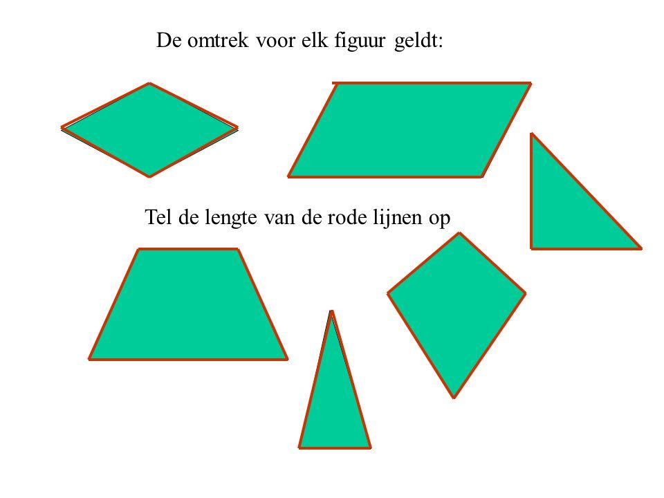 De omtrek voor elk figuur geldt: