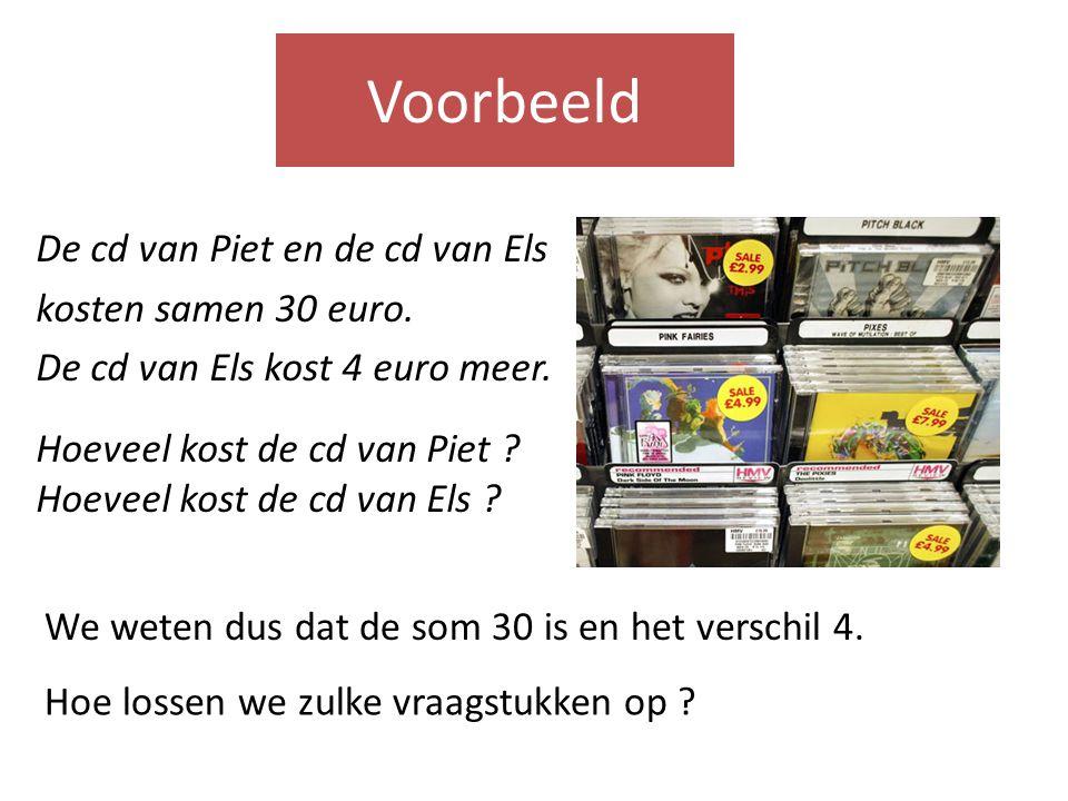 Voorbeeld De cd van Piet en de cd van Els kosten samen 30 euro. De cd van Els kost 4 euro meer. Hoeveel kost de cd van Piet