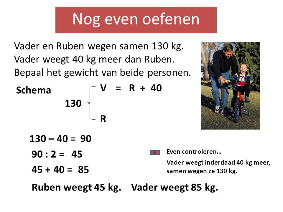 Nog even oefenen Vader en Ruben wegen samen 130 kg.