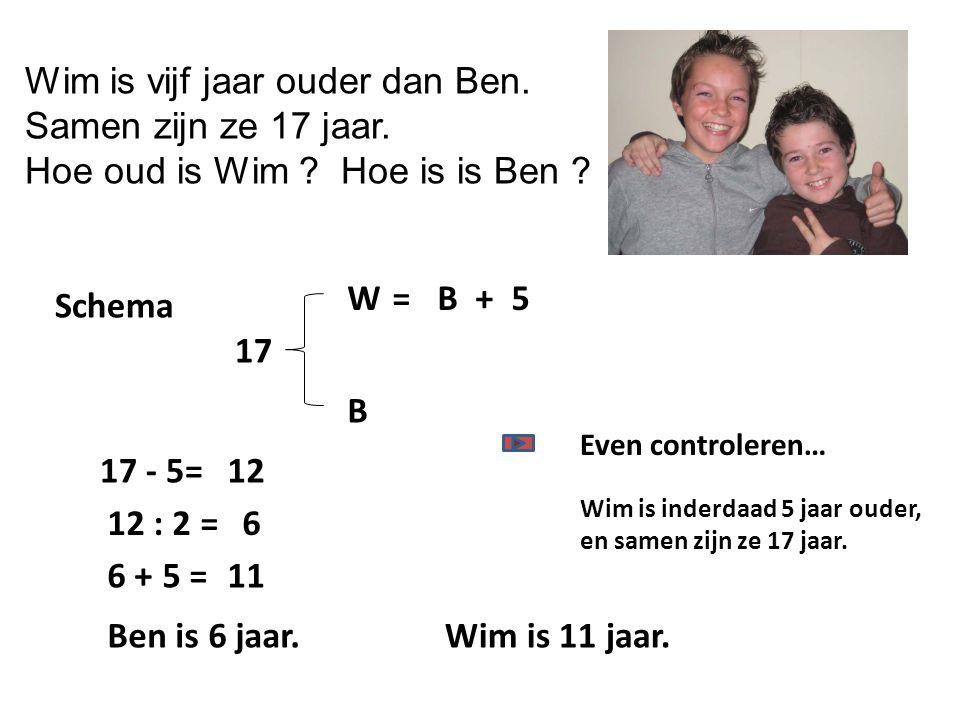 Wim is vijf jaar ouder dan Ben. Samen zijn ze 17 jaar.