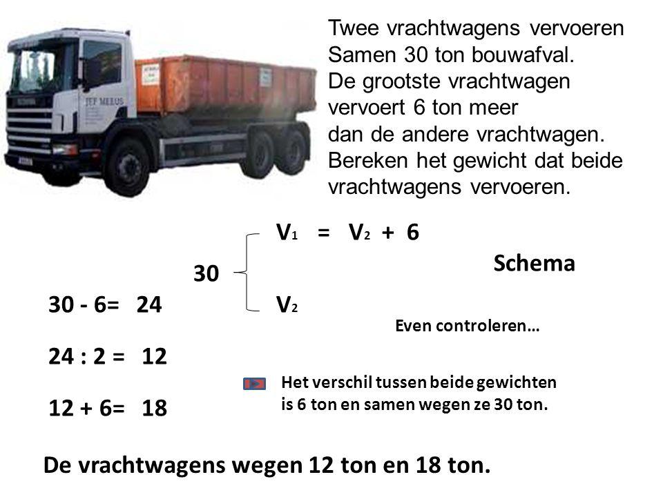 De vrachtwagens wegen 12 ton en 18 ton.
