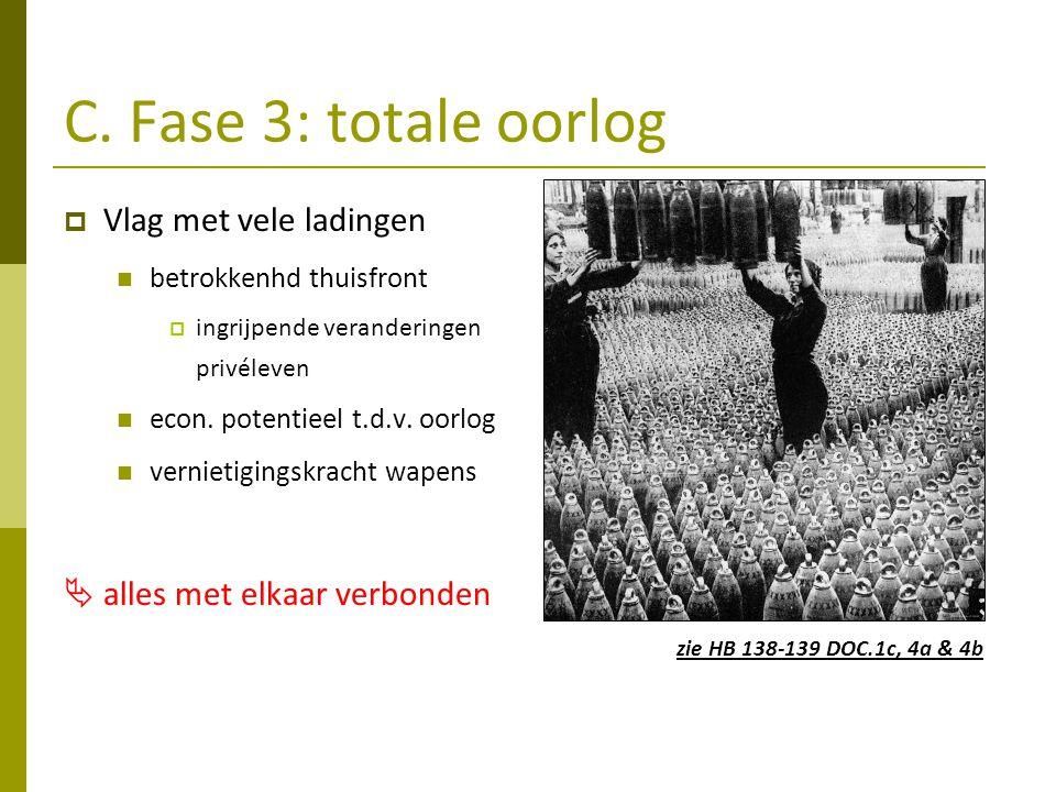 C. Fase 3: totale oorlog Vlag met vele ladingen