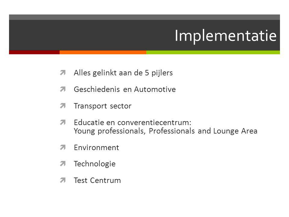 Implementatie Alles gelinkt aan de 5 pijlers