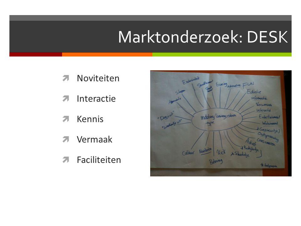 Marktonderzoek: DESK Noviteiten Interactie Kennis Vermaak Faciliteiten