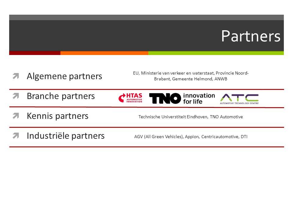 Partners Algemene partners Branche partners Kennis partners