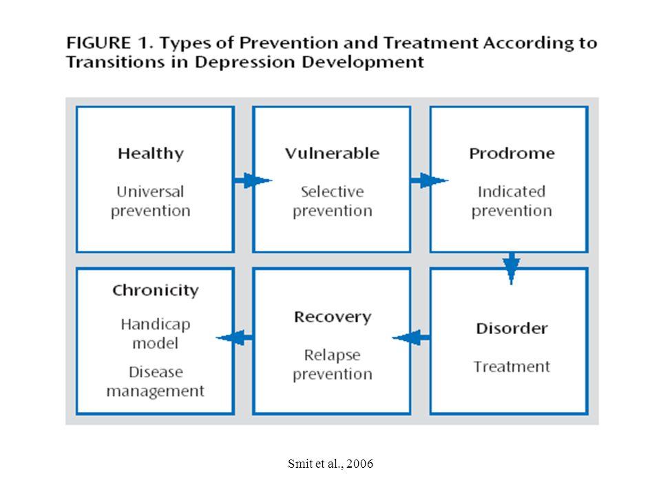 Universele preventieve interventies die zich richten op de algemene bevolking zonder rekening te houden met de risico's van de populatie.