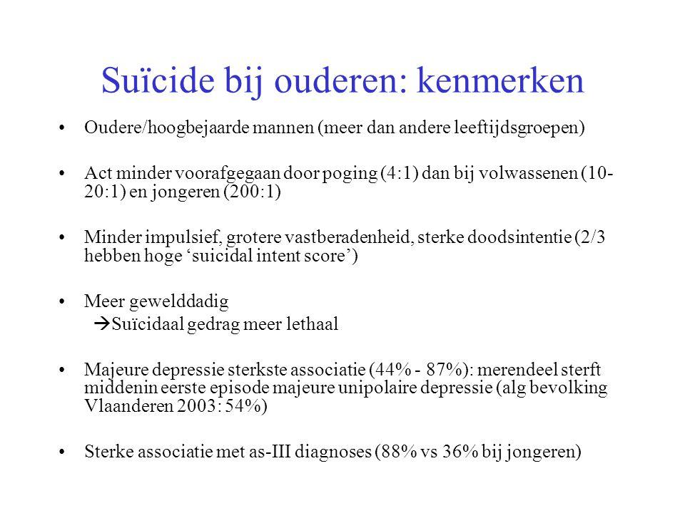 Suïcide bij ouderen: kenmerken