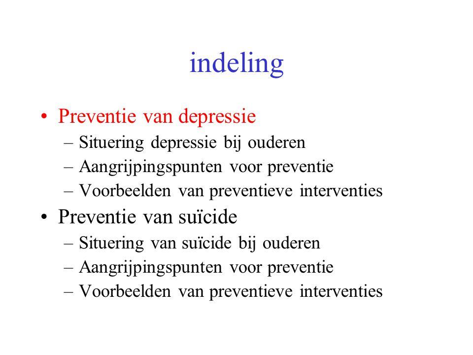 indeling Preventie van depressie Preventie van suïcide