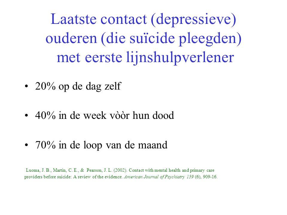 Laatste contact (depressieve) ouderen (die suïcide pleegden) met eerste lijnshulpverlener