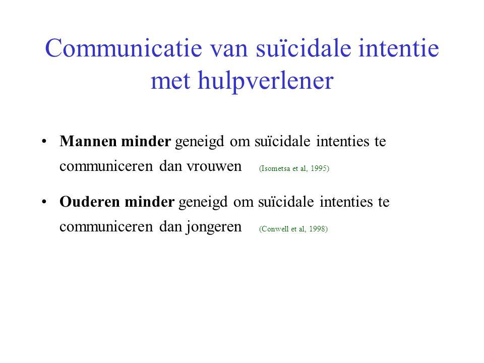 Communicatie van suïcidale intentie met hulpverlener