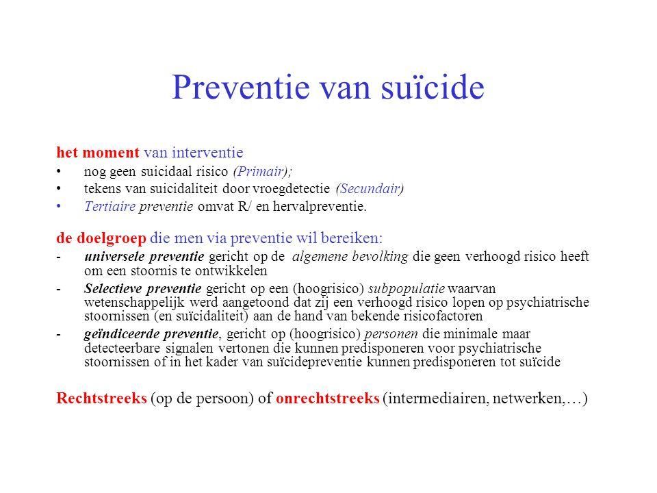 Preventie van suïcide het moment van interventie